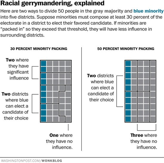 racial_gerrymandering